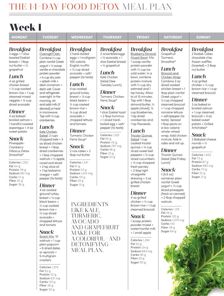 detox food list pdf)